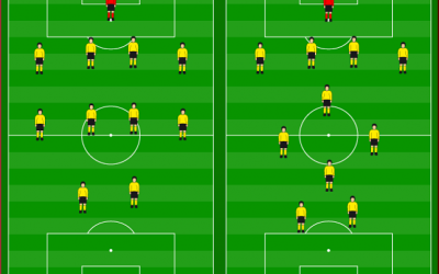 Try this 4-4-2 system